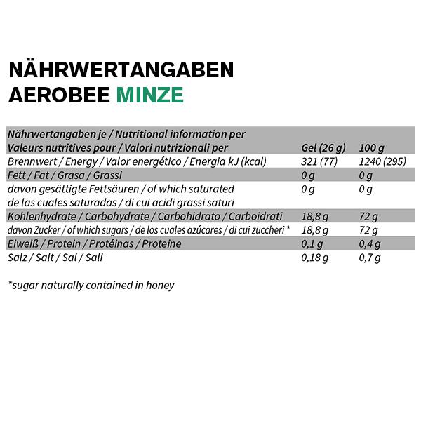 Aerobee Ausdauer Gel Nährwerttabelle Minze